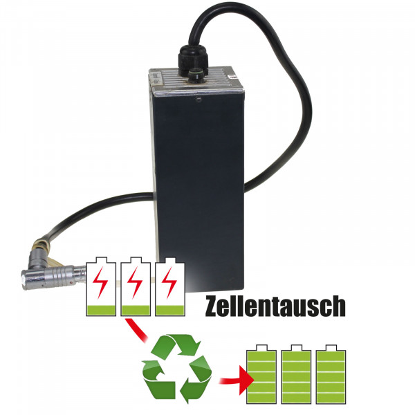 Akkureparatur - Zellentausch kompatibel für Jutec / Jucad Golf-Trolley 25,9V von 10,2Ah / 264Wh bis 12,0Ah / 311Wh (ohne BMS)